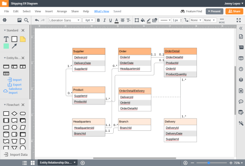 small resolution of simplify er diagrams with lucidchart