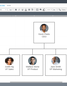 How to make an org chart in powerpoint imported lucidchart also rh