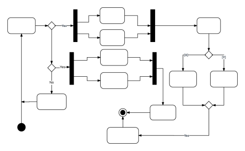 small resolution of uml activity diagram tutorial