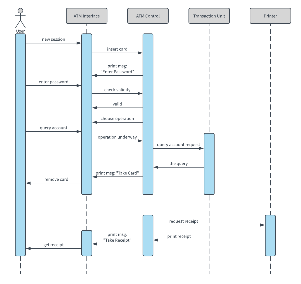 class diagram for library management system in uml er one to many relationship templates and examples lucidchart blog sequence click on image modify online atm template