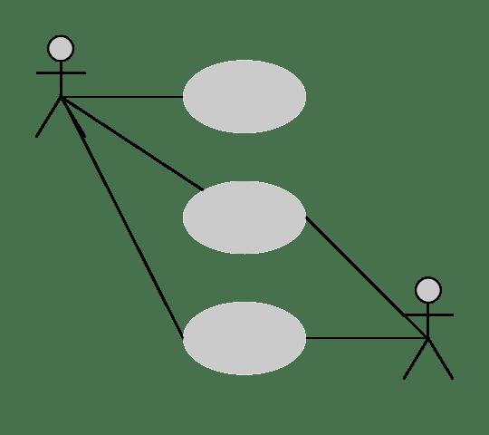 diagram a sentence easy steps 1997 ford explorer jbl radio wiring uml use case tutorial lucidchart illustration