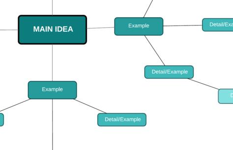 architecture software block diagram 2 way wiring switch data flow lucidchart er template