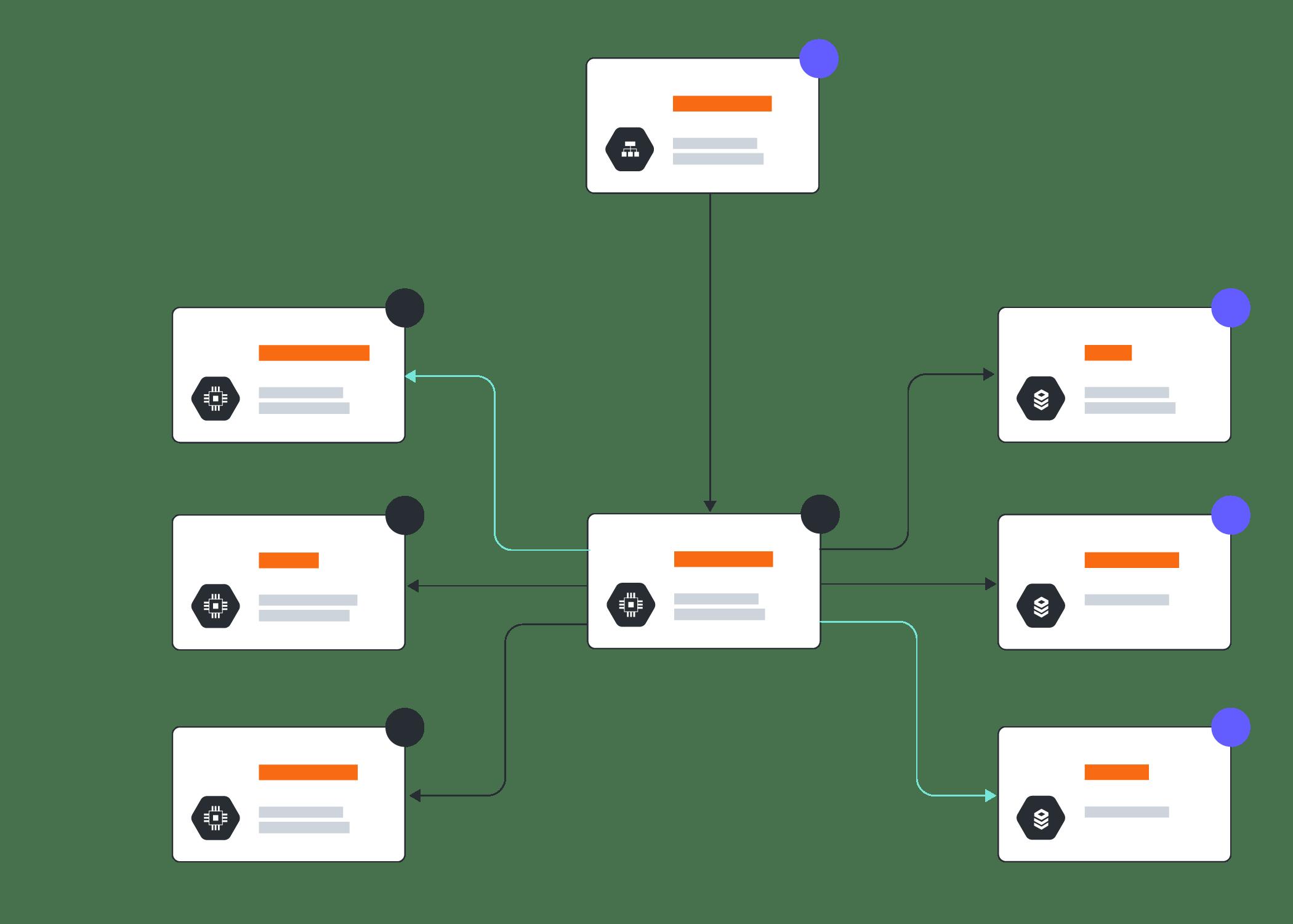 Gcp Architecture Diagram Solution