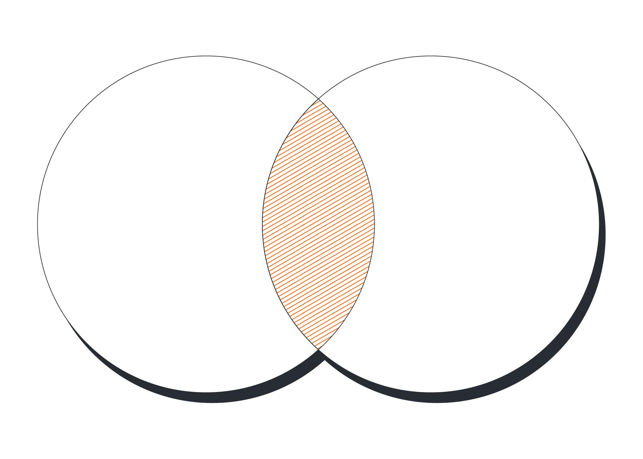 Blank Venn Diagram Template Collection