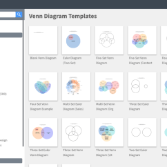 Venn Diagram Creator Wiring For Immersion Heater Thermostat Online Maker Lucidchart Start Now With Templates
