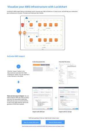 Network Diagram Software | Lucidchart