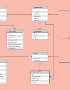Er diagram example template also examples and templates lucidchart rh