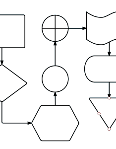 How to make  flowchart in excel also lucidchart rh