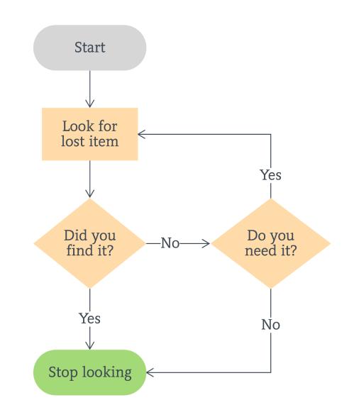 small resolution of plantilla de diagrama de flujo simple