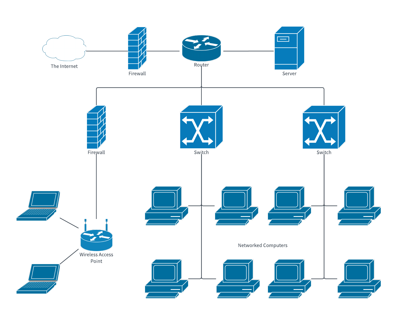 network diagram examples and
