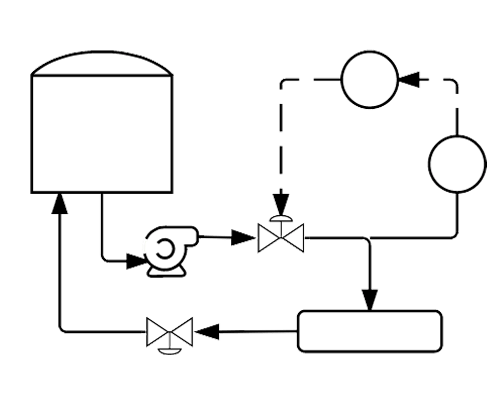 Notación y símbolos para Tubería e Instrumentación