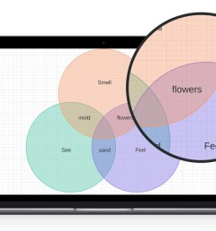 education lucidchart creating a venn diagram in visio 4 circle venn diagram [ 1200 x 670 Pixel ]