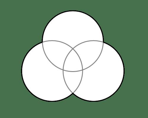 online venn diagram generator 3 circles  u2013 periodic