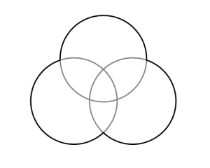 Venn Diagram Maker | Lucidchart
