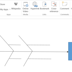 Cause And Effect Diagram Visio Stack Virtual Environment Fishbone Template In Word Lucidchart Add A