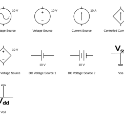 Power Circle Diagram Electrical Junction Box Wiring Circuit Symbols Lucidchart Source