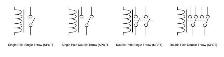 ford wiring diagram symbols 2002 mitsubishi lancer es radio circuit lucidchart relay