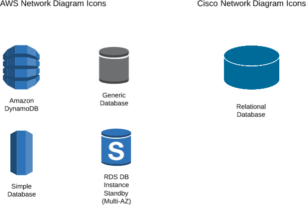Network Diagram Symbols And Icons Lucidchart