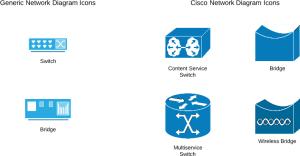 Iconos y símbolos de diagramas de red | Lucidchart
