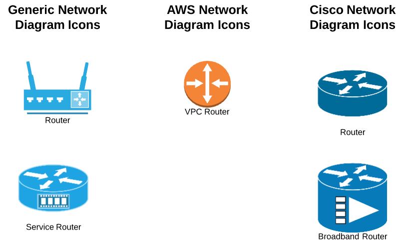 network diagram symbols and