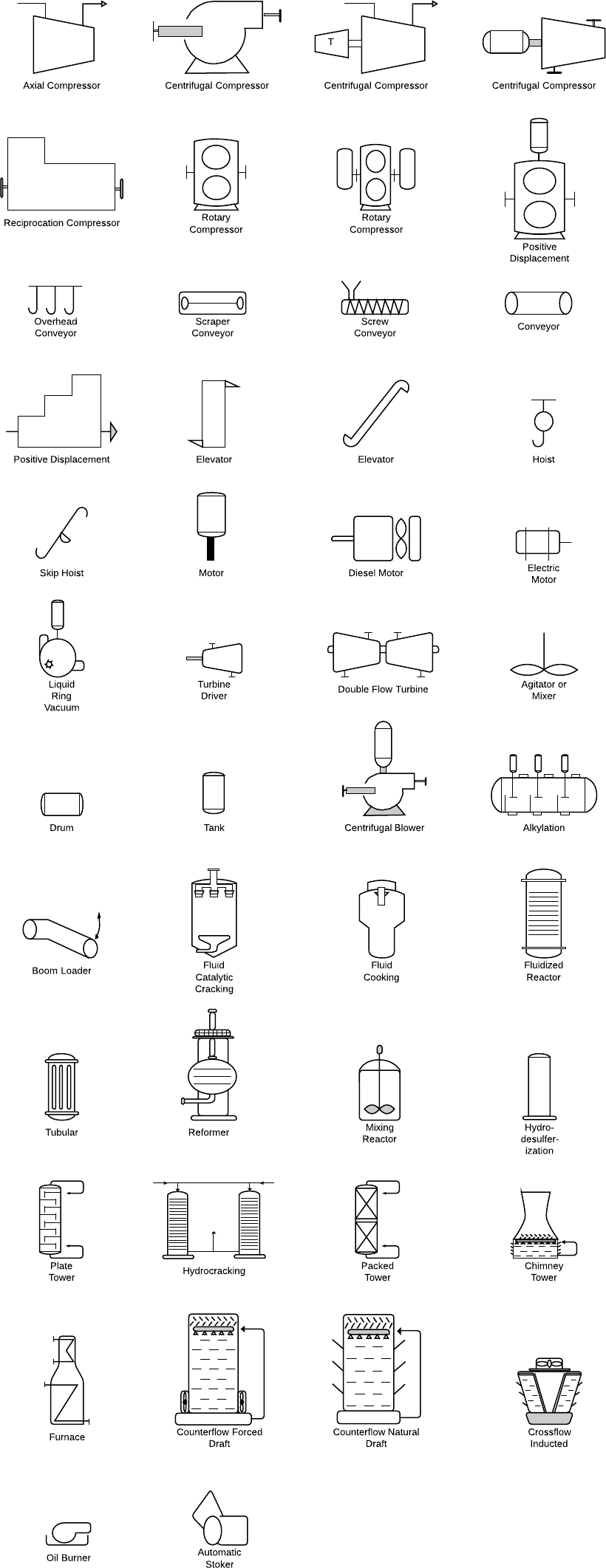 Pid Instrument Symbols Legend Pictures to Pin on Pinterest