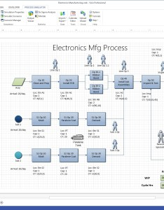 What is microsoft visio lucidchart sample process flow diagrams ms office word and excel also diagram wiring data schema rh huhtechnik much