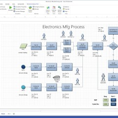 Software Architecture Diagram Visio Template Brain Structures And Functions Worksheet What Is Microsoft Lucidchart