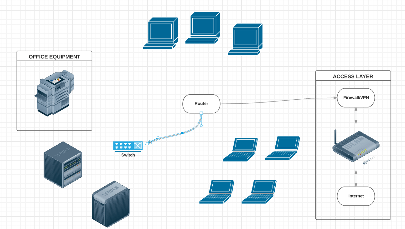 hight resolution of name the items in your network diagram