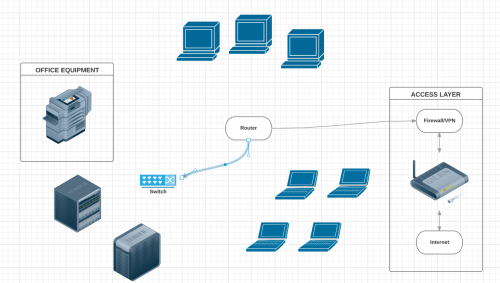 small resolution of name the items in your network diagram