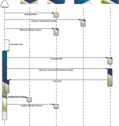 create sequence diagram visio 2010 images gallery [ 850 x 1075 Pixel ]