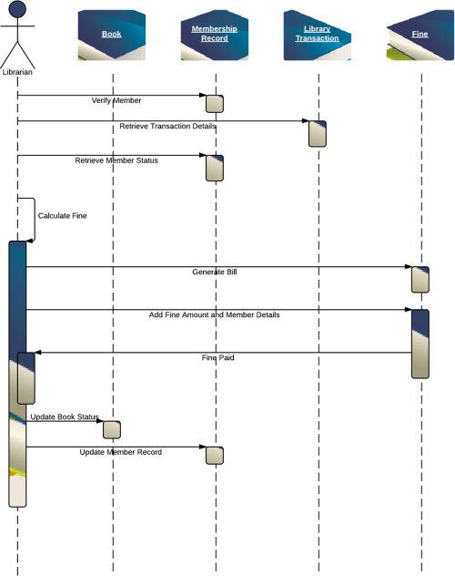 small resolution of create sequence diagram visio 2010 images gallery
