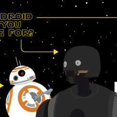 Visio Cloud Diagram Easy To Sentences Star Wars: Which Droid Are You Looking For? [flowchart] | Lucidchart