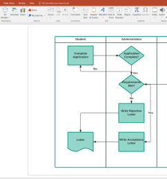 how to create a swimlane diagram in powerpoint lucidchart rh lucidchart com process diagram powerpoint template [ 1677 x 976 Pixel ]