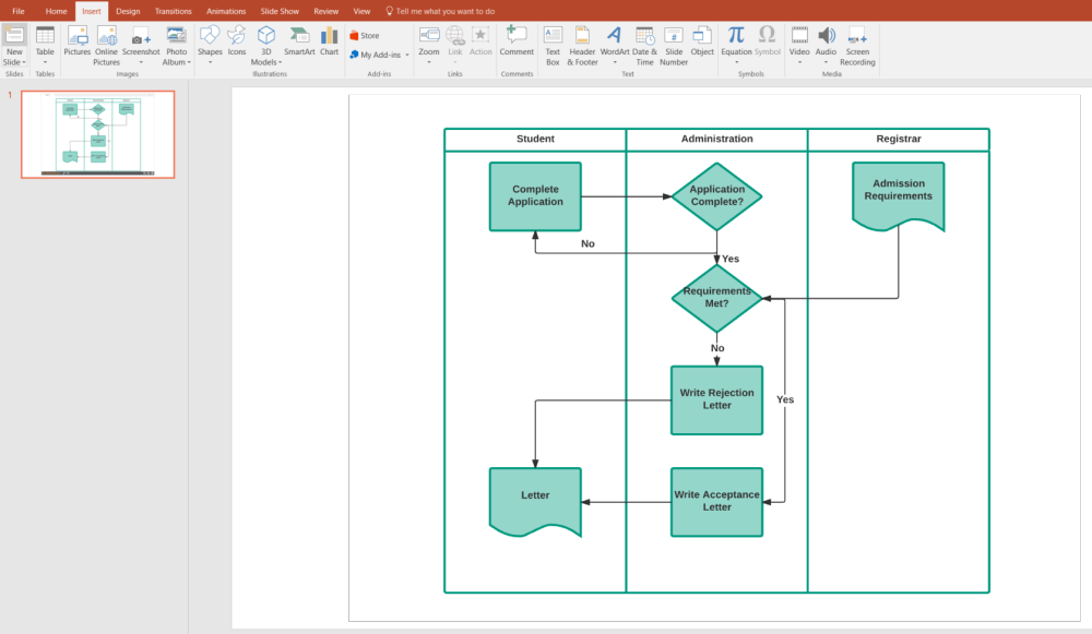 medium resolution of how to create a swimlane diagram in powerpoint lucidchart rh lucidchart com process diagram powerpoint template