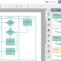 Swim Lane Diagram In Ppt Nuvo Home Audio Wiring How To Create A Swimlane Powerpoint Lucidchart Themes