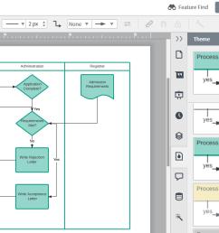 how to create a swimlane diagram in powerpoint lucidchart rh lucidchart com powerpoint swimlane process flow diagram excel swim lane template [ 1100 x 716 Pixel ]