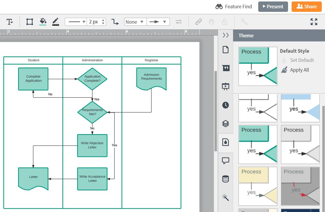 hight resolution of how to create a swimlane diagram in powerpoint lucidchart rh lucidchart com powerpoint swimlane process flow diagram excel swim lane template