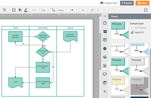 small resolution of how to create a swimlane diagram in powerpoint lucidchart rh lucidchart com powerpoint swimlane process flow diagram excel swim lane template