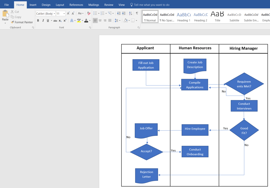 hight resolution of make a swimlane diagram in word