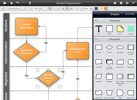 context diagram for library system electrical wiring symbols ipad flowchart app | lucidchart