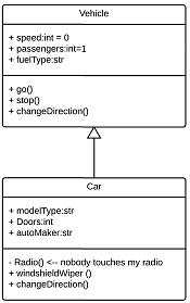 Diagramme De Classe En Ligne : diagramme, classe, ligne, Qu'est-ce, Qu'un, Diagramme, Classes, Lucidchart