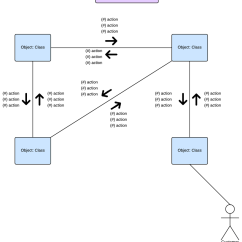 Class Diagram For Text Editor Vl V8 Wiring Uml Collaboration | Lucidchart