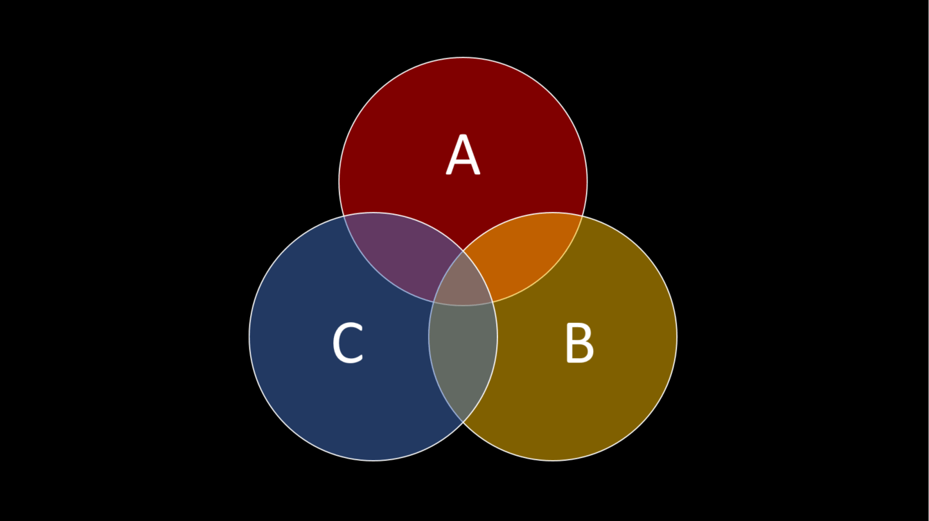 How To Create A Venn Diagram In Powerpointquot