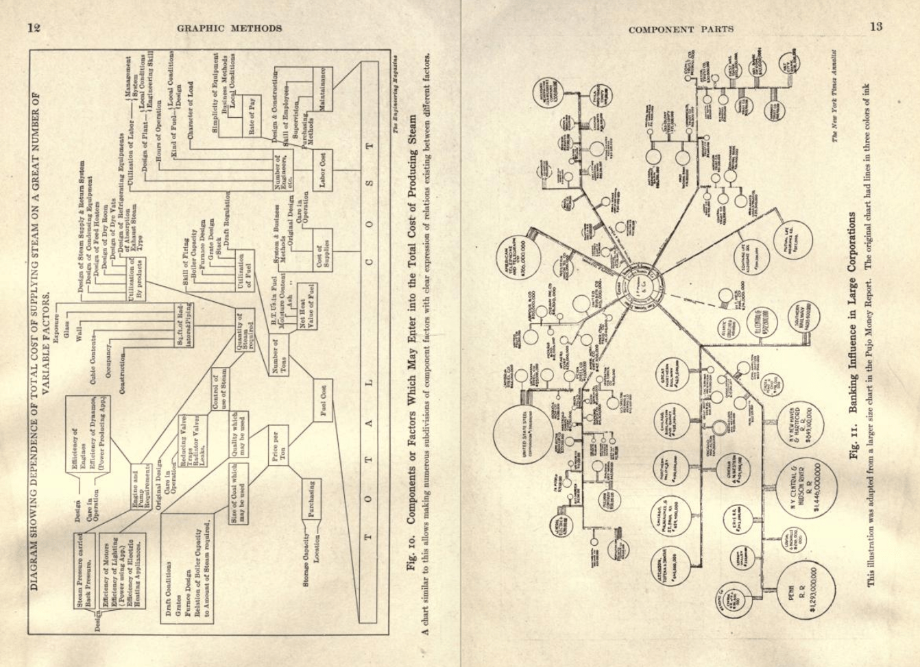 hight resolution of the lesser known synonyms organigram and organogram came into use in the 1960s