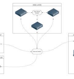 network diagram jpeg [ 3300 x 2269 Pixel ]