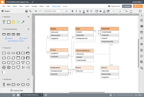 small resolution of visualize relationships with our entity relationship modeling tool