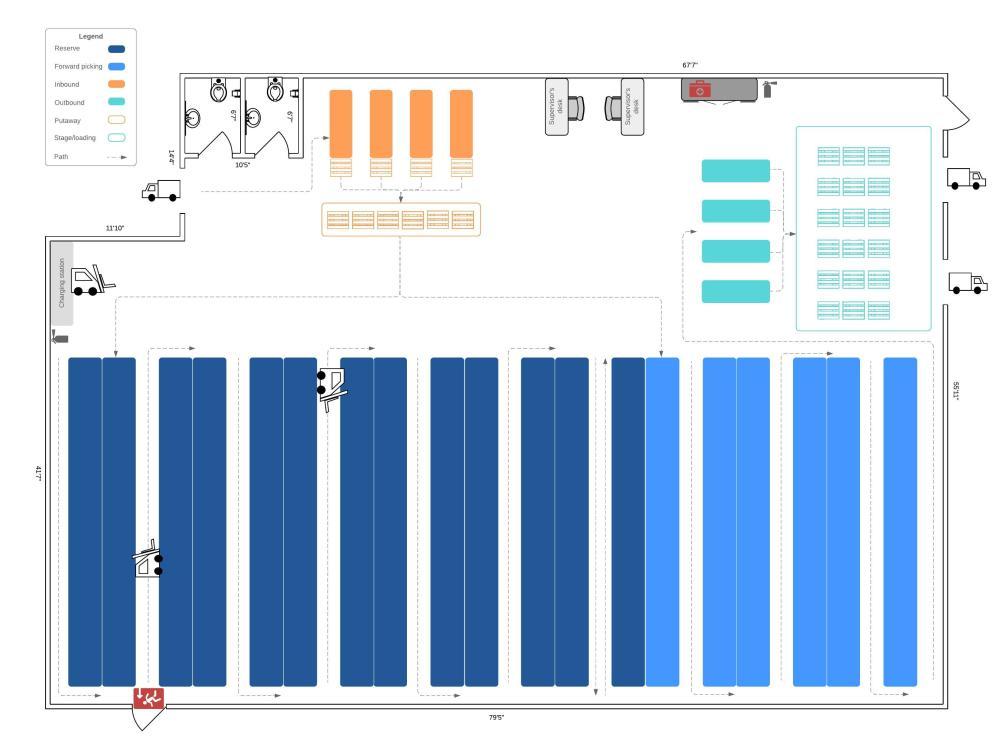 medium resolution of warehouse floorplan example