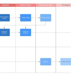 marketing workflow diagram [ 1668 x 995 Pixel ]