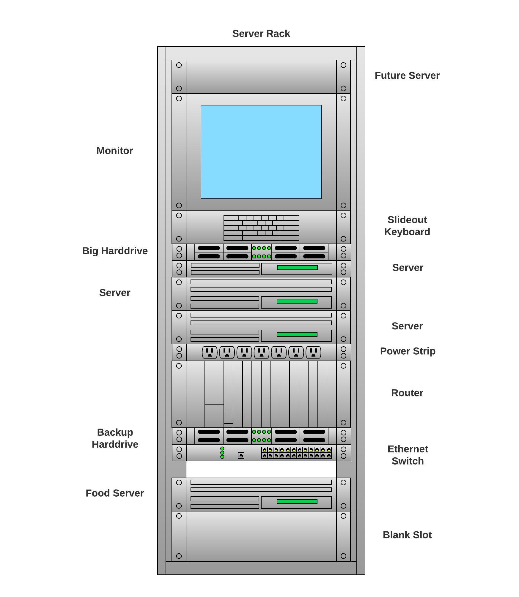 hight resolution of network diagram software lucidchartserver rack diagram