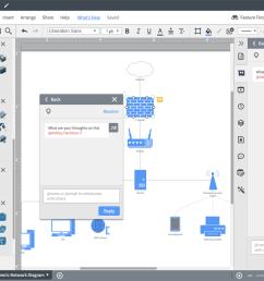 collaborative network diagram software [ 1192 x 843 Pixel ]